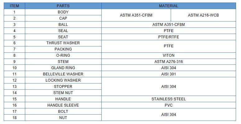 iso5211 high mounting ball valve