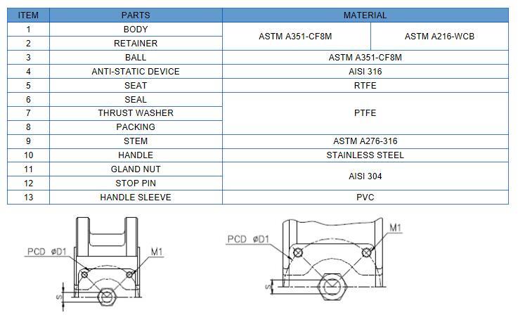 1 piece body wafer ball valve