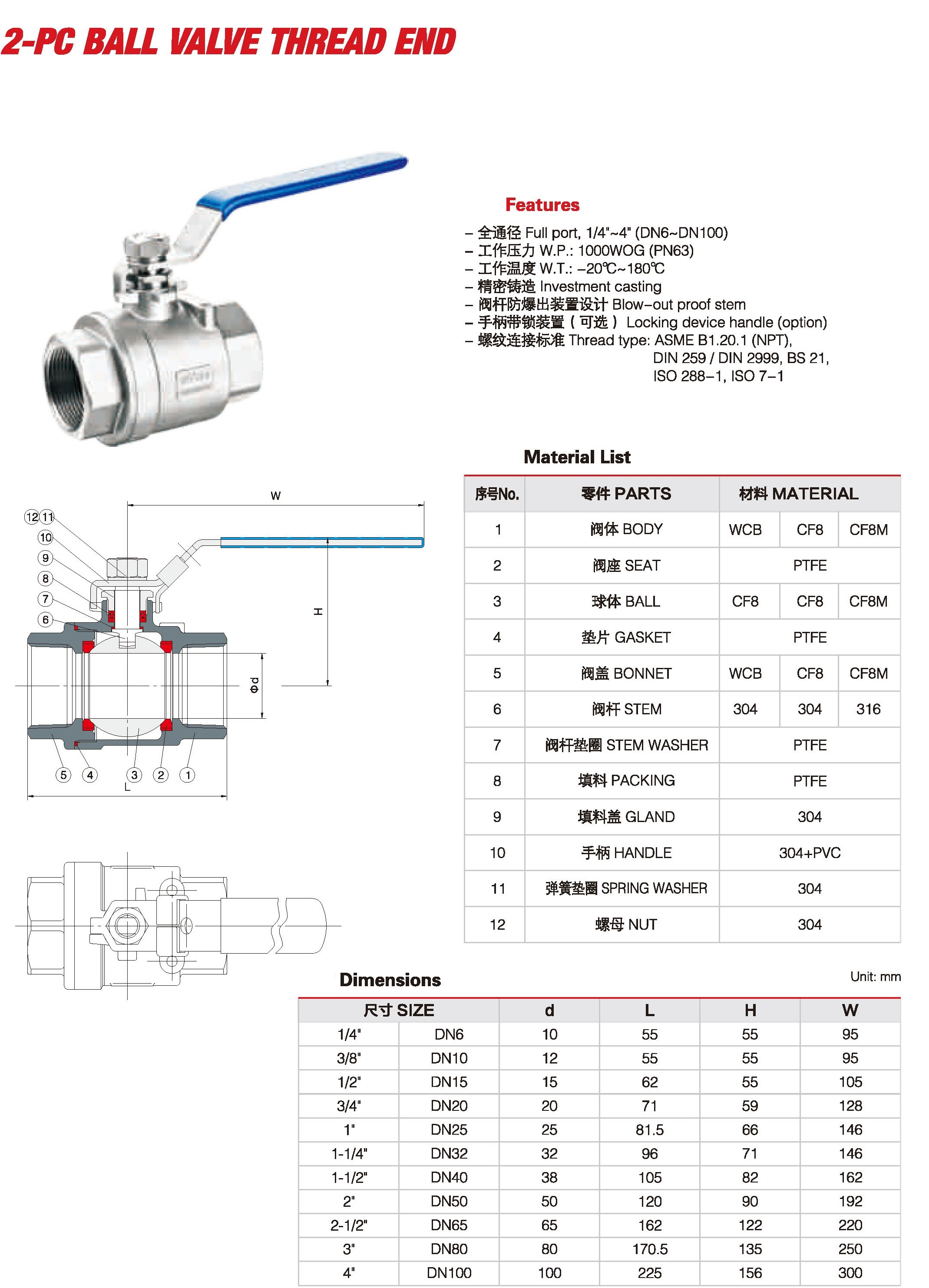 2PC BALL VALVE LEVER OPERATED 1000WOG